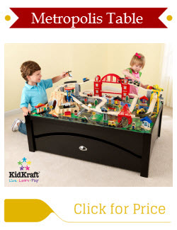 KidKraft Metropolis Train Table Price